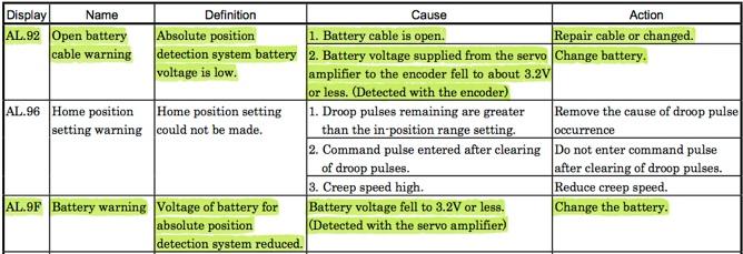 Details about Upgrade to AA Mitsubishi PLC A6BAT ER17330V 3 6V Lithium  Battery MRJ2 US Ship!